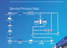 GC-Presentation-service-230px