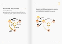 Tippstr Brochure Spread 4